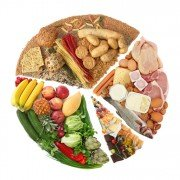 A healthy food image showing how to eat a balanced diet.
